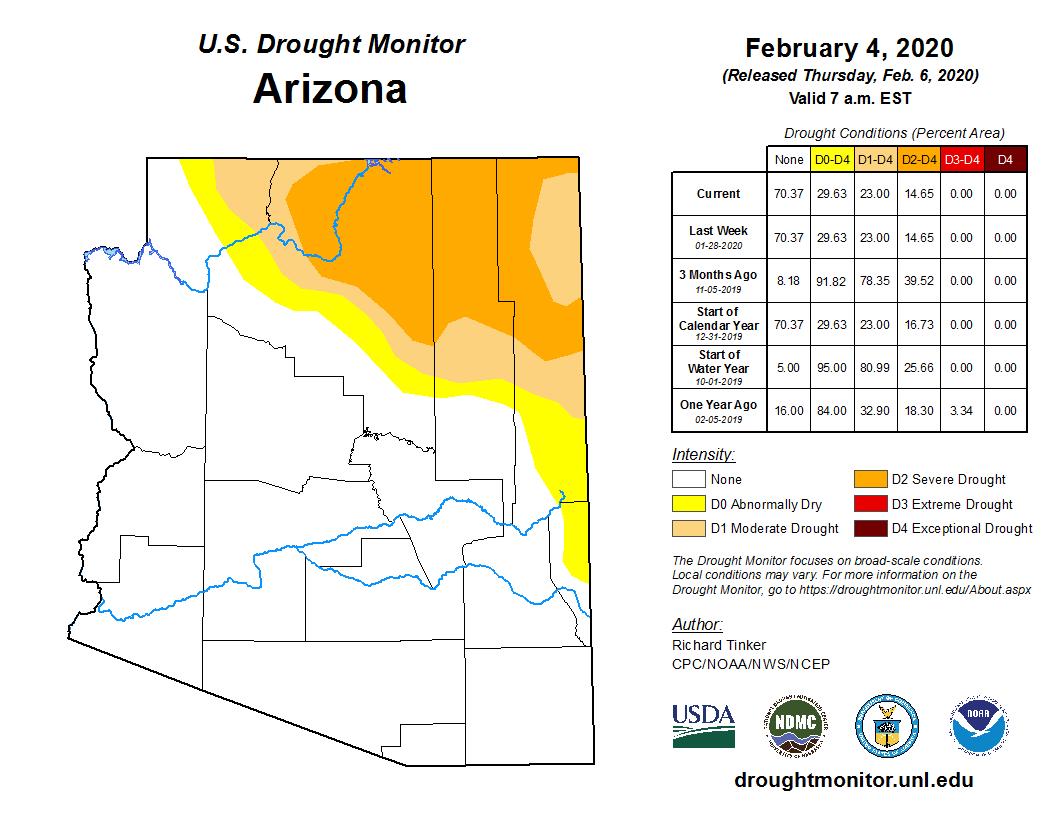 Short-tern Drought Status Map
