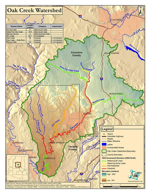 Oak Creek Watershed