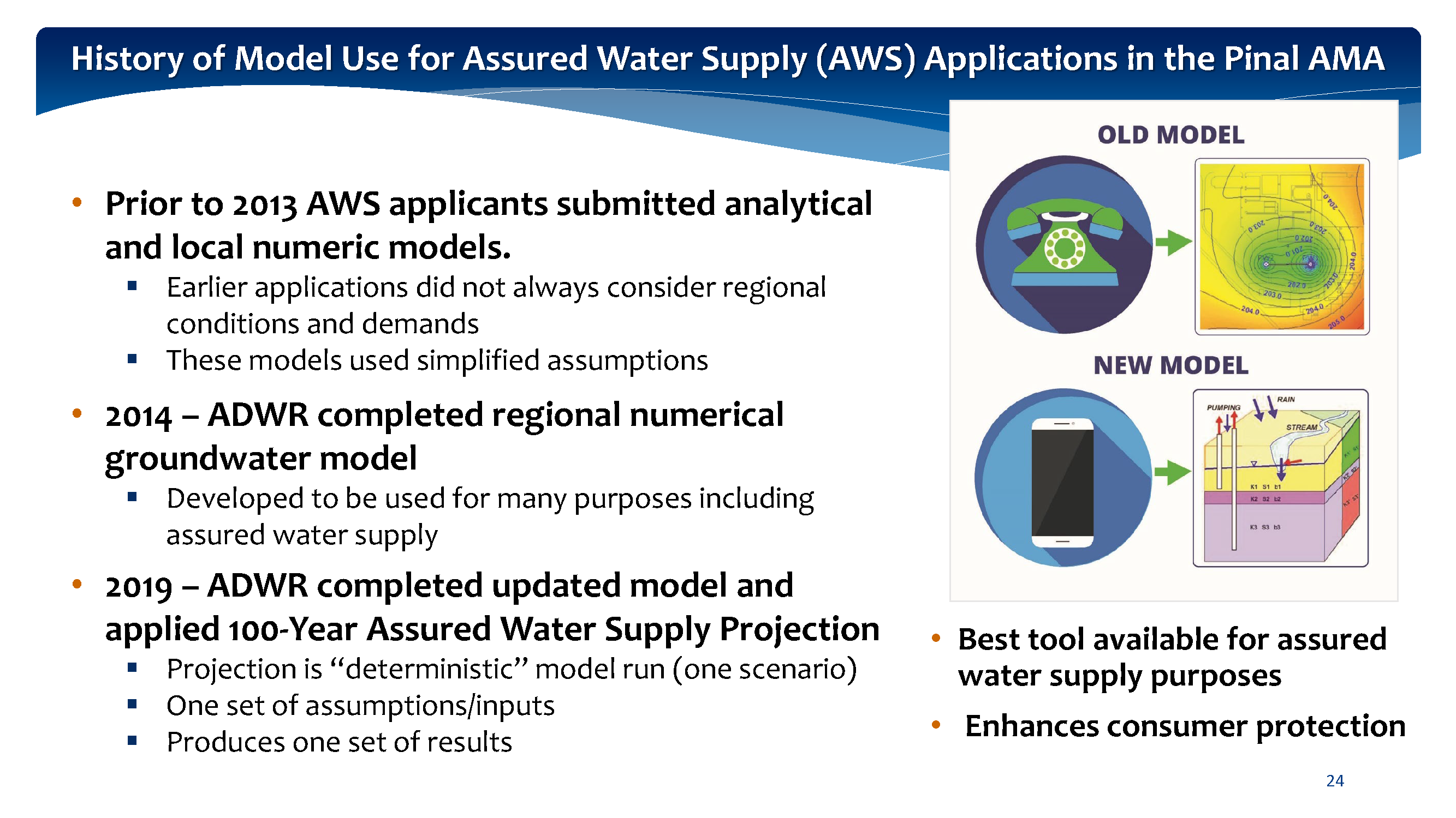 History of Model Use for Assured Water Supply (AWS) Applications in the Pinal AMA