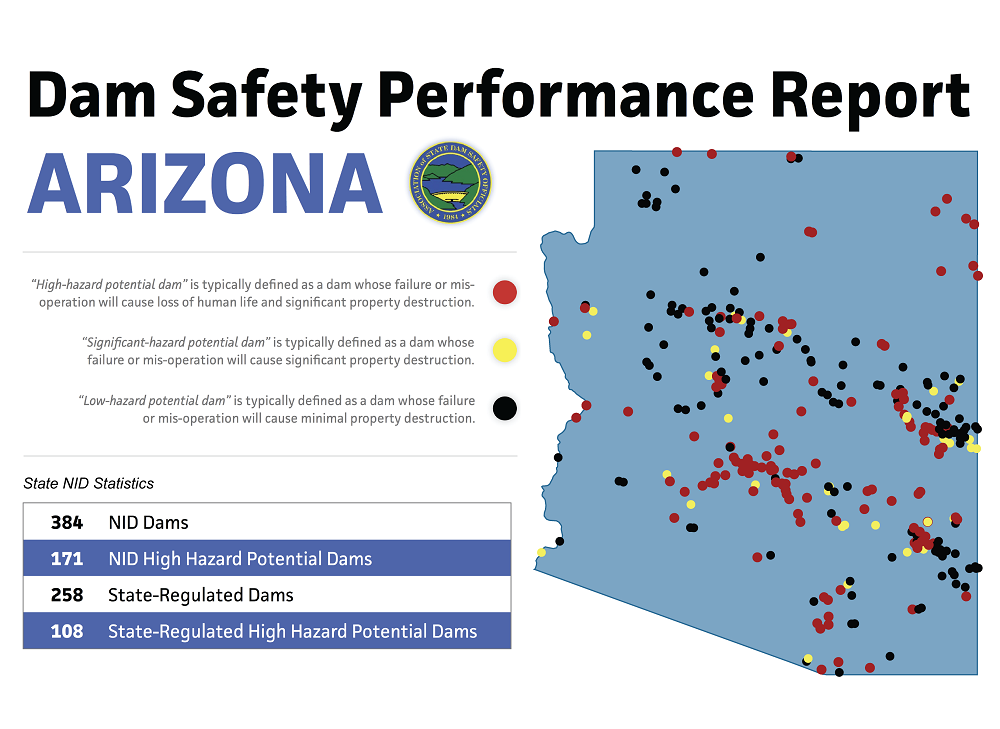 Arizona's Dam Safety program implements tools to improve