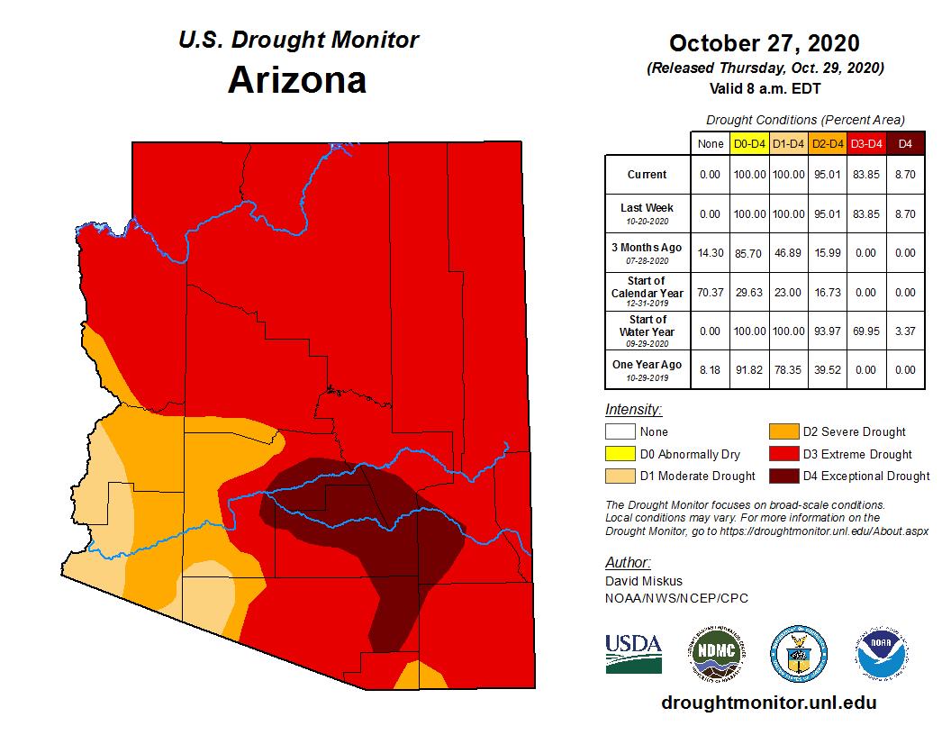 October 2020 Shot-term Drought Status Map