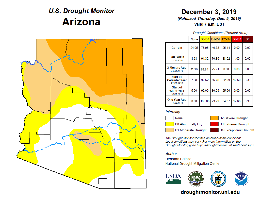 Drought Map November 2019