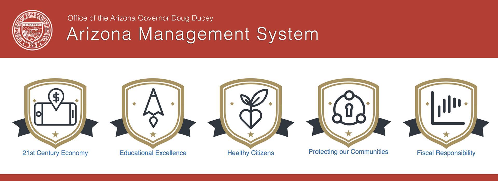 Arizona Management System